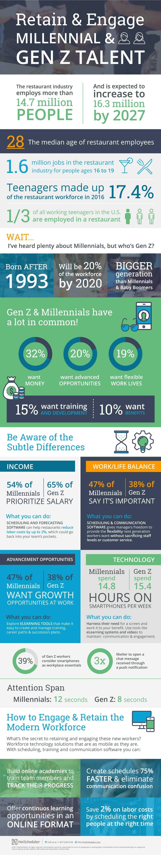 Infographic How to Understand Modern Workforce FINAL