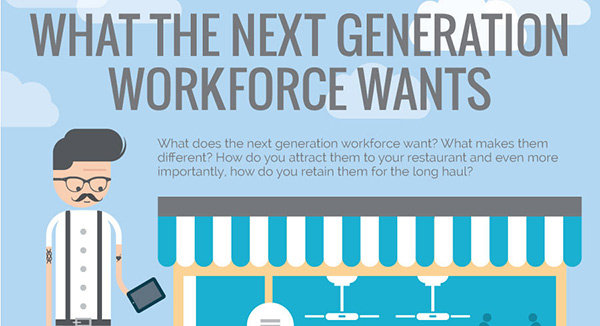 Infographic What Employees Want From Their Workplace thumbnail image