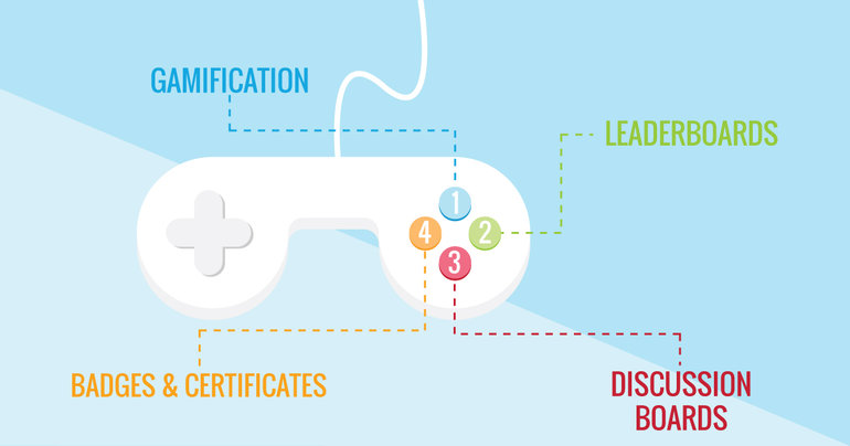 Gamification Wins 1250x656 1